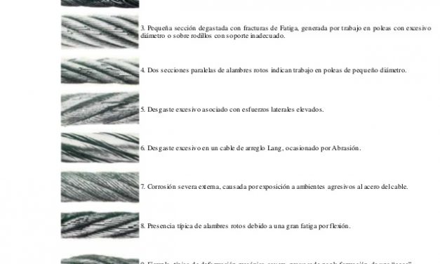 La mejor selección de cable de acero